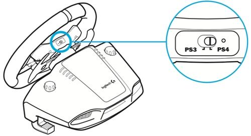 Einstellen des G29-Rennlenkrads für PlayStation®4
