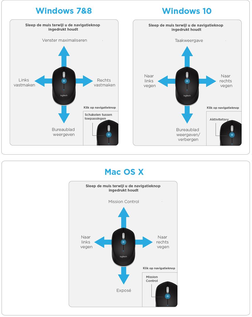 INSTALLATIEGIDS Logitech M535 Bluetooth Mouse