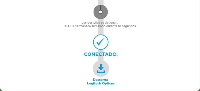 GUÍA DE CONFIGURACIÓN DEL mouse Bluetooth Logitech M535