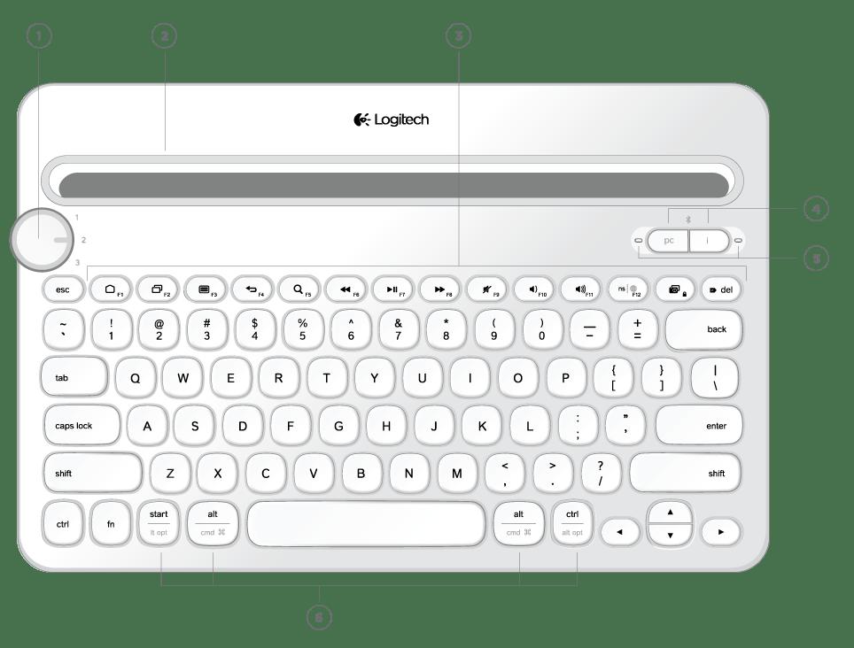 Guide d'immersion Logitech Bluetooth® Multi-Device