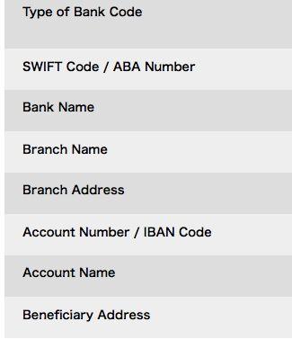 咩係Swift Code?Branch Name?網上電匯收款常見問題精華   佬假期 LoHoliday