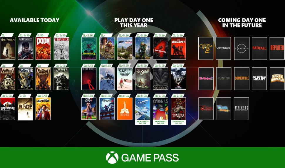 Todos los anuncios de Xbox & Bethesda Games Showcase