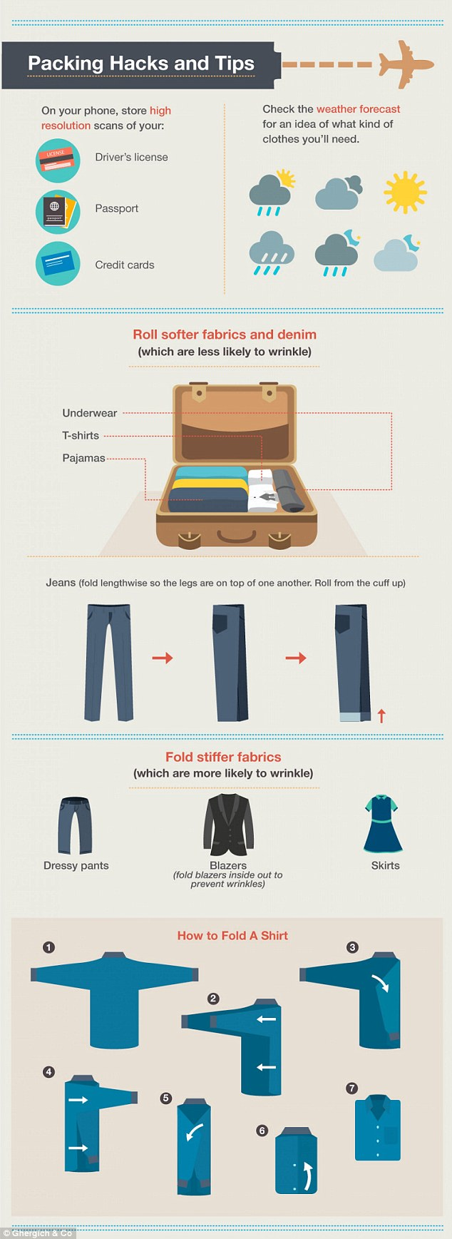 fold your clothes following these tips to save space