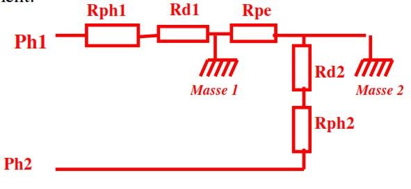 schéma équivalent défaut régime IT 2emme défaut
