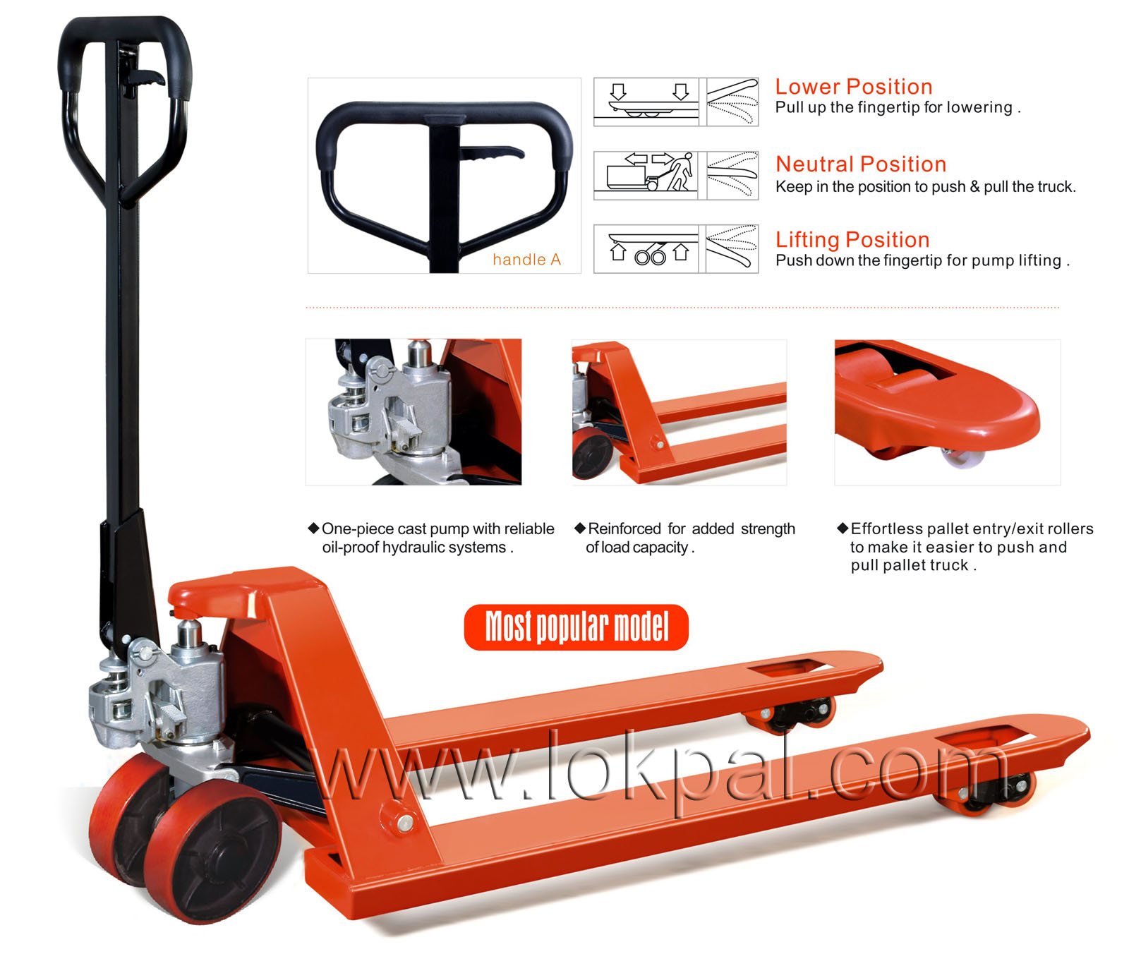 hight resolution of manual pallet jacks diagram wiring diagram list hand pallet truck pallet truck manufacturer and supplier manual
