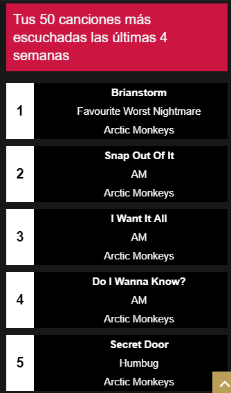 Tus canciones más escuchadas en Spotify