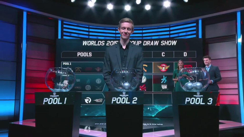 2015 World Championship Groups