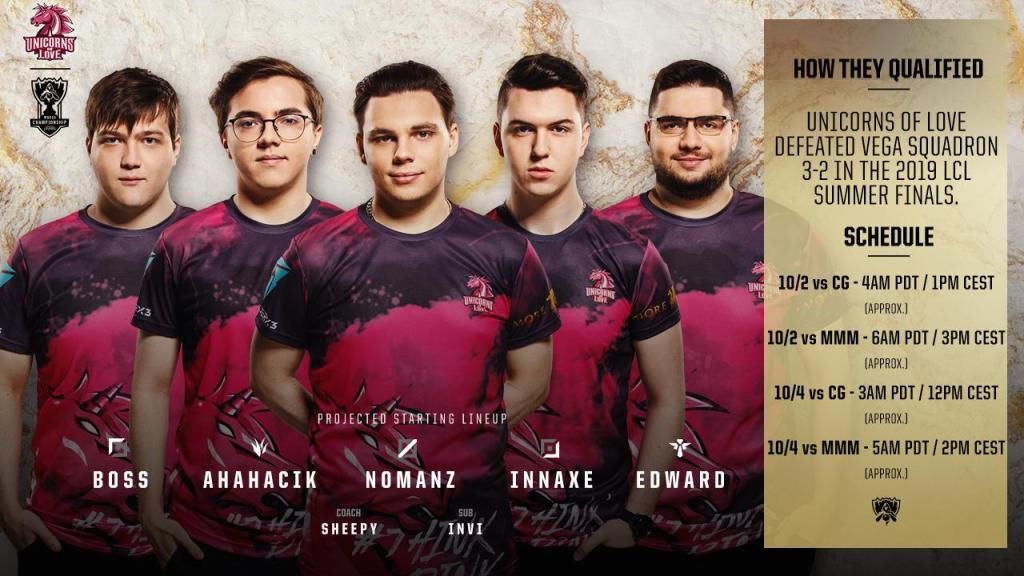 Play-In Stage Teams –  UnicornsofLove | Worlds 2019