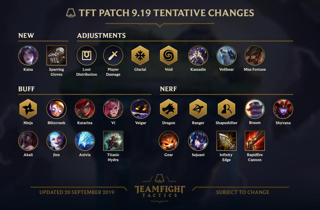 TFT 9.19 Tentative Changes