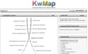 Kwmap para posicionamiento SEO