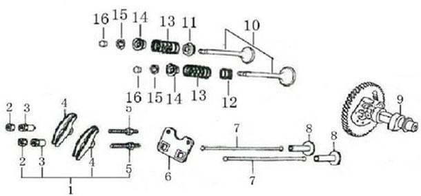 Silnik G420F[ G420F ]