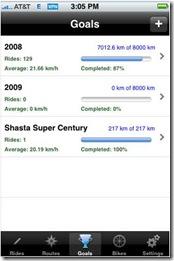 Cychosis iphone bike screenshot