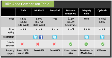 iphone comparison table