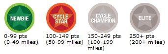 cycle-challenge-badges