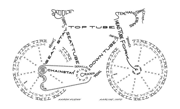 Bike parts named