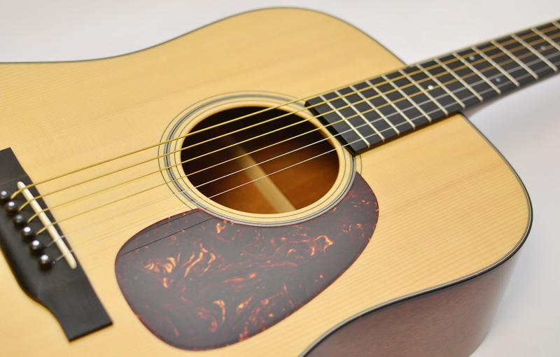 Guitar Lessons London-London Guitar Teachers