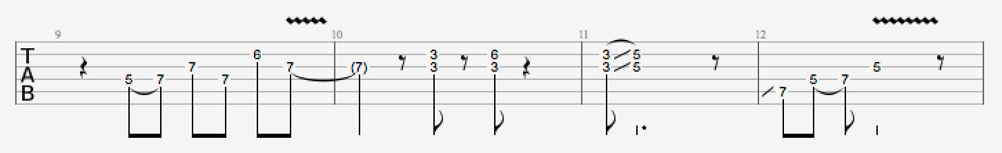 Mark Knopfler Sultans of Swing