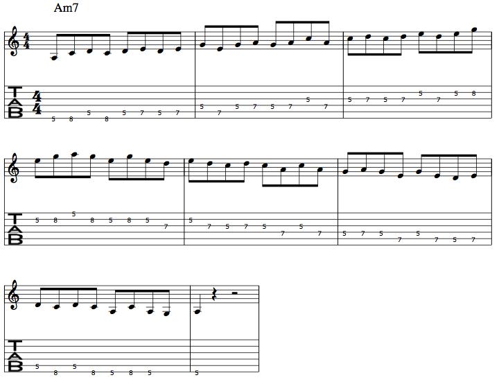 Guitar, Guitar lessons, Intermediate, Intermediate Guitar Lessons London, Lessons, London Intermediate