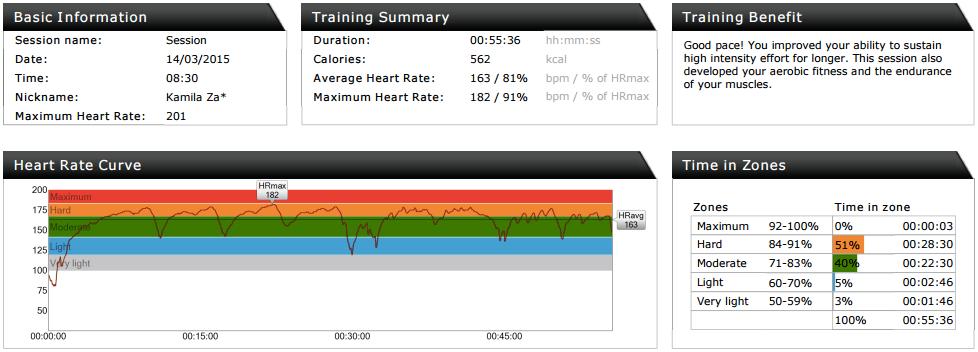 david_lloyd_orangetherapy_workout_summary