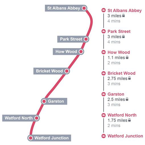 abbey line london northwestern