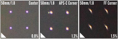 Canon-EF-50mm-f18-STM-lens-aberration-test-lonelyspeck-wide-open