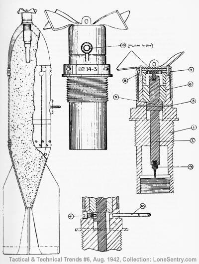 Japanese Sixty-Kilogram High Explosive Bomb (Type 97