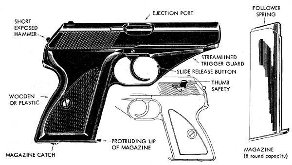 Mauser HSc Pistol « Lone Sentry Blog