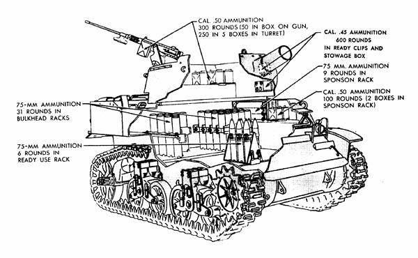 ammunition « Lone Sentry Blog