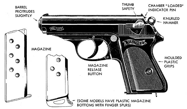 Walther PP & PPK Police Pistols