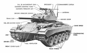 tank « Lone Sentry Blog
