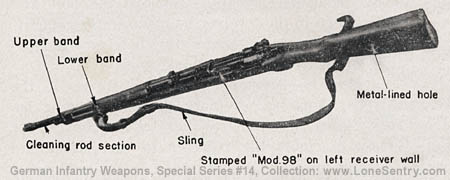 Mauser Kar. 98K Rifle: German Infantry Weapons, WWII