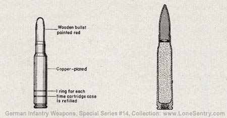 Rifle and Machine-Gun Ammunition (7.92-mm): German