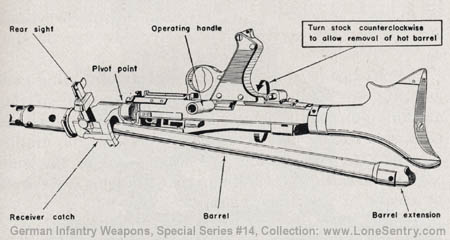 M.G. 34: German Infantry Weapons, WWII Military