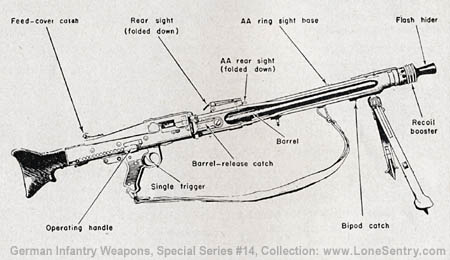 MG42 MANUAL PDF DOWNLOAD