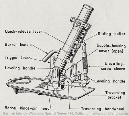 5-cm Light Mortar, Model 36: German Infantry Weapons, WWII