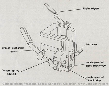 3.7-cm Pak: German Infantry Weapons, WWII Military