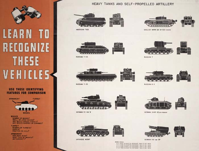 tank recognition poster