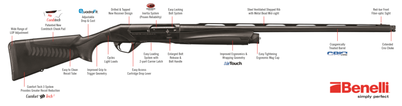 "Benelli Super Black Eagle 3 Semi-Auto 12ga Shotgun 26"" Barrel with Black Comfort Tech 3 Synthetic Stock"