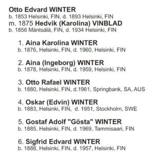 Otto Edvin Winter 2G chart