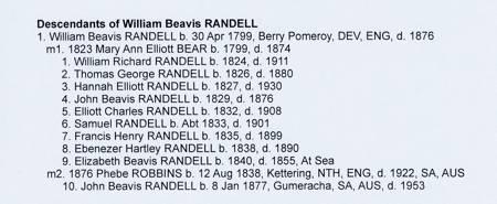 Descendants-of-William-Beavis-Randell-2gens