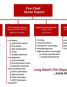Organization chart the long beach fire department is ided into five bureaus which report to chief each bureau further broken down also rh longbeach