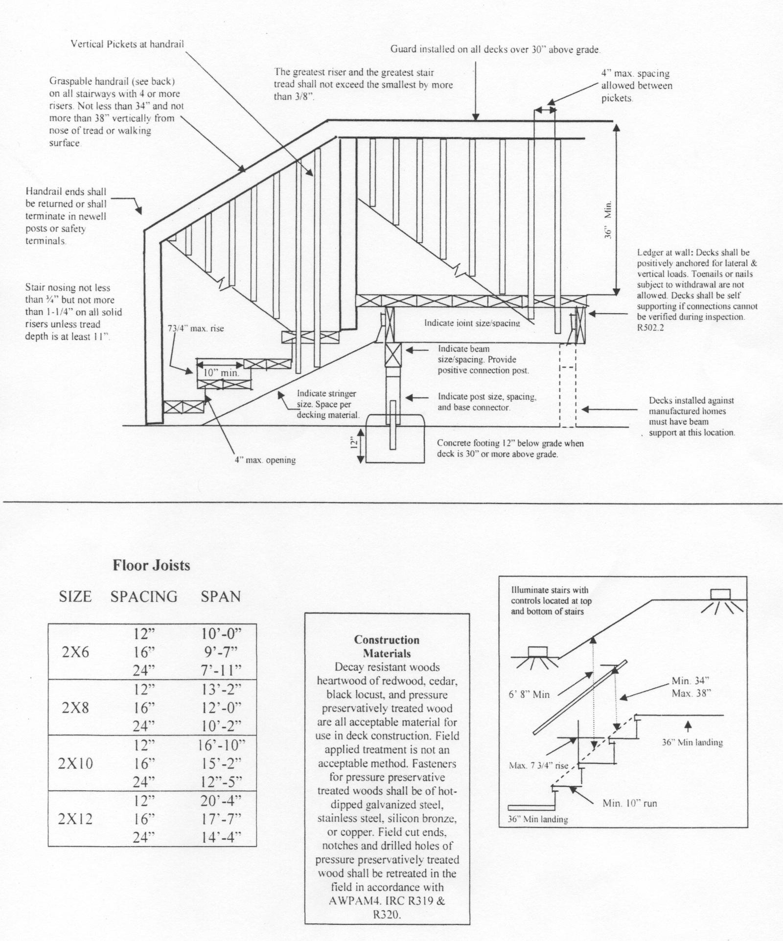 Decks Amp Stairs