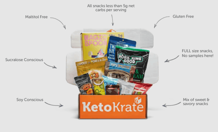 Keto Krate: top subscription box for life extension