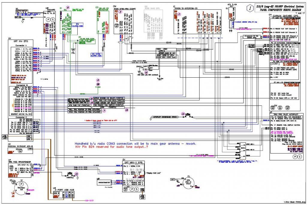 Diagram For Gns480 To Trio Ap Wiring For Honlapkeszites