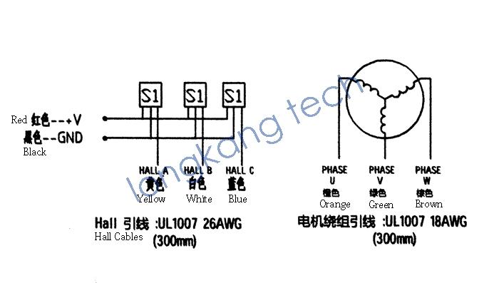 Longkang Motor