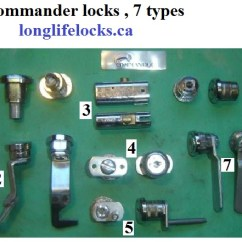 Steelcase Chair Parts Swing Outdoors Commander And Commodore Locks