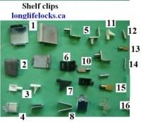 Office Door: Types Of Office Door Locks