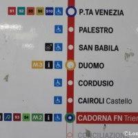 Cómo ir del aeropuerto de Milán-Malpensa al centro de Milán (para torpes)