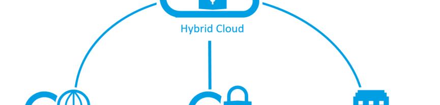 Image result for hybrid cloud