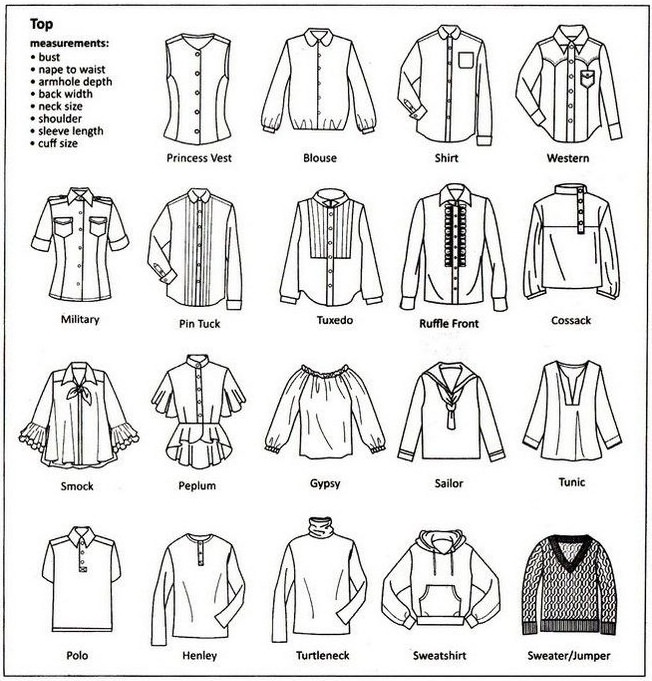 31 Insanely Useful Fashion Infographics for Women (Part-I